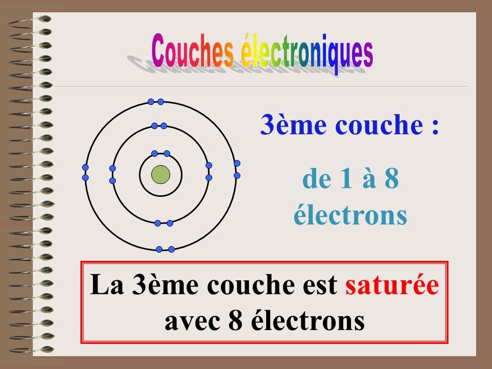 La 3ème couche est saturée avec 8 électrons