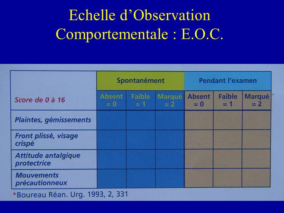 Echelle d'Observation Comportementale : E.O.C.