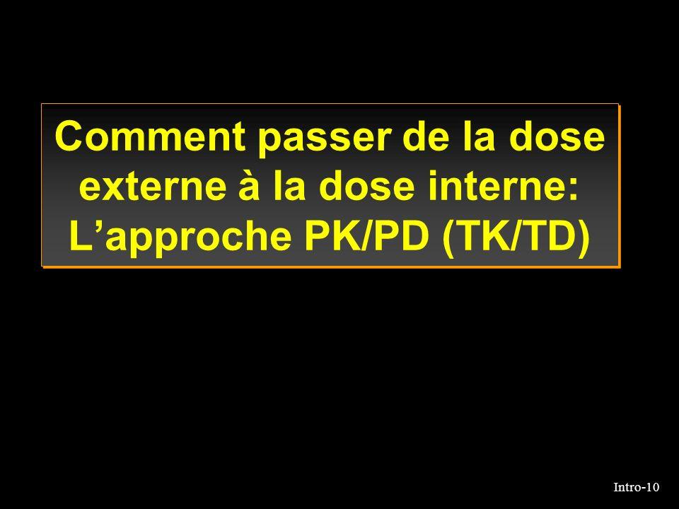Comment passer de la dose externe à la dose interne: L'approche PK/PD (TK/TD)