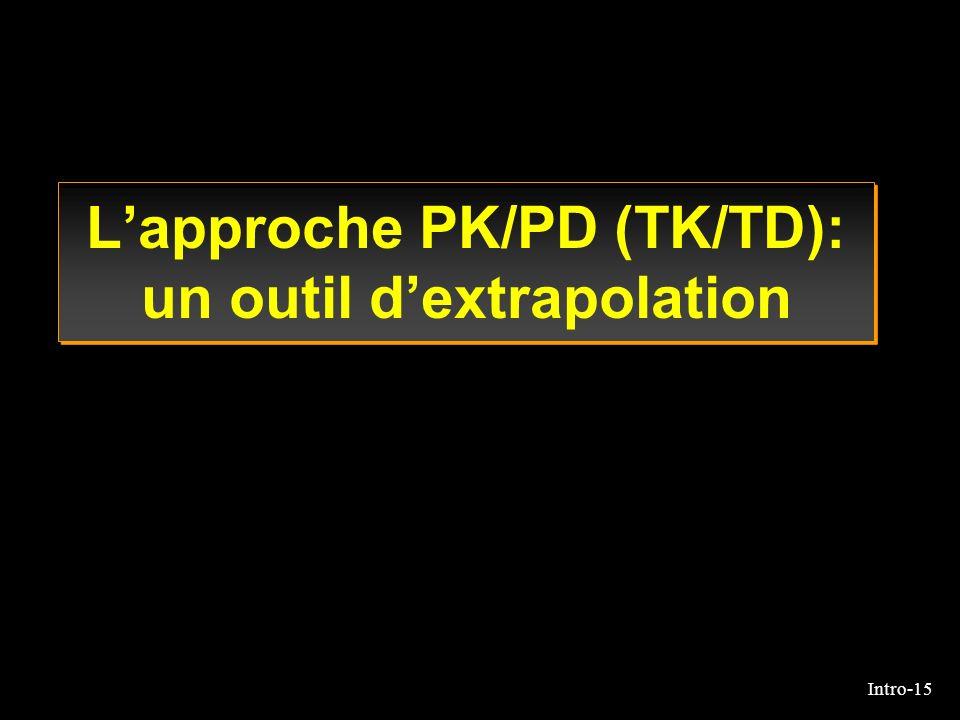 L'approche PK/PD (TK/TD): un outil d'extrapolation