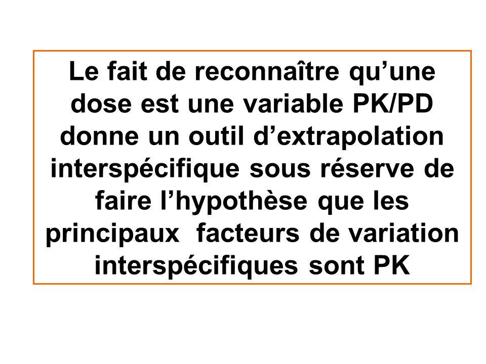 Le fait de reconnaître qu'une dose est une variable PK/PD donne un outil d'extrapolation interspécifique sous réserve de faire l'hypothèse que les principaux facteurs de variation interspécifiques sont PK