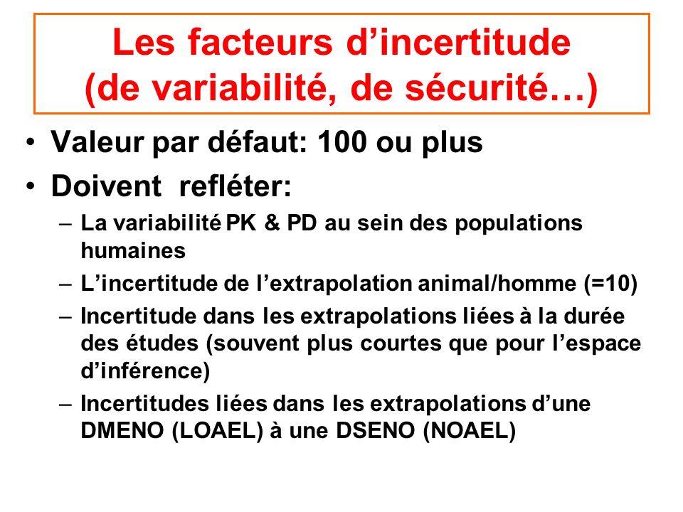 Les facteurs d'incertitude (de variabilité, de sécurité…)