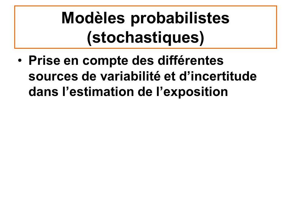 Modèles probabilistes (stochastiques)