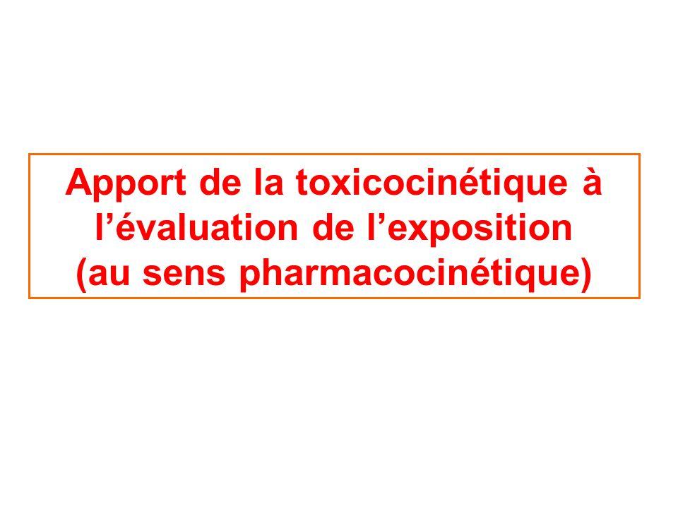 Apport de la toxicocinétique à l'évaluation de l'exposition (au sens pharmacocinétique)