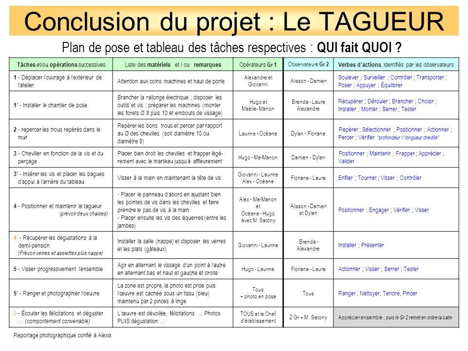 Conclusion du projet : Le TAGUEUR