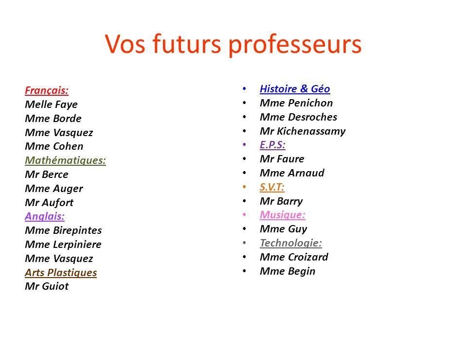 Vos futurs professeurs