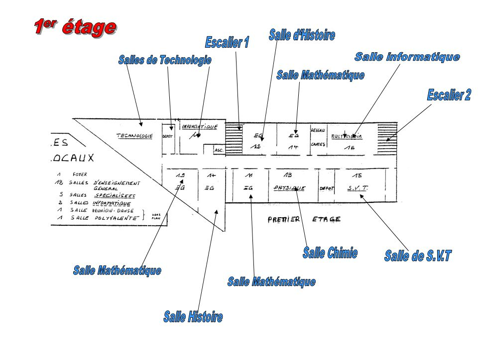 1er étage Salle d'Histoire Escalier 1 Salle informatique