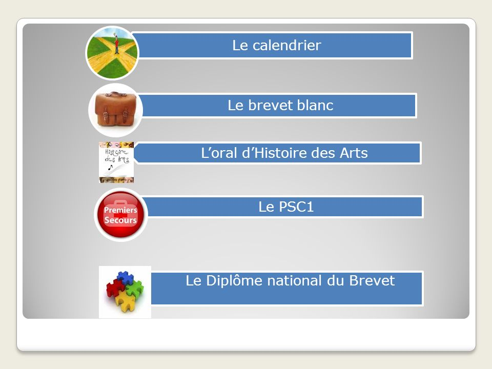 L'oral d'Histoire des Arts Le PSC1