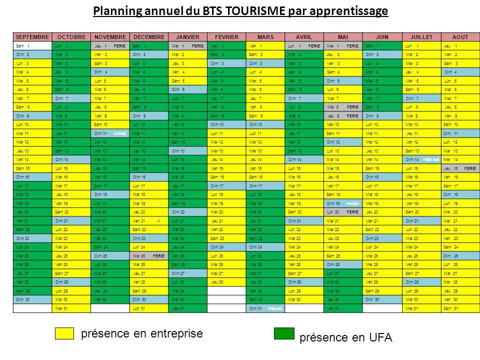 Planning annuel du BTS TOURISME par apprentissage