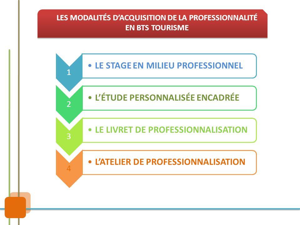 LES MODALITÉS D'ACQUISITION DE LA PROFESSIONNALITÉ