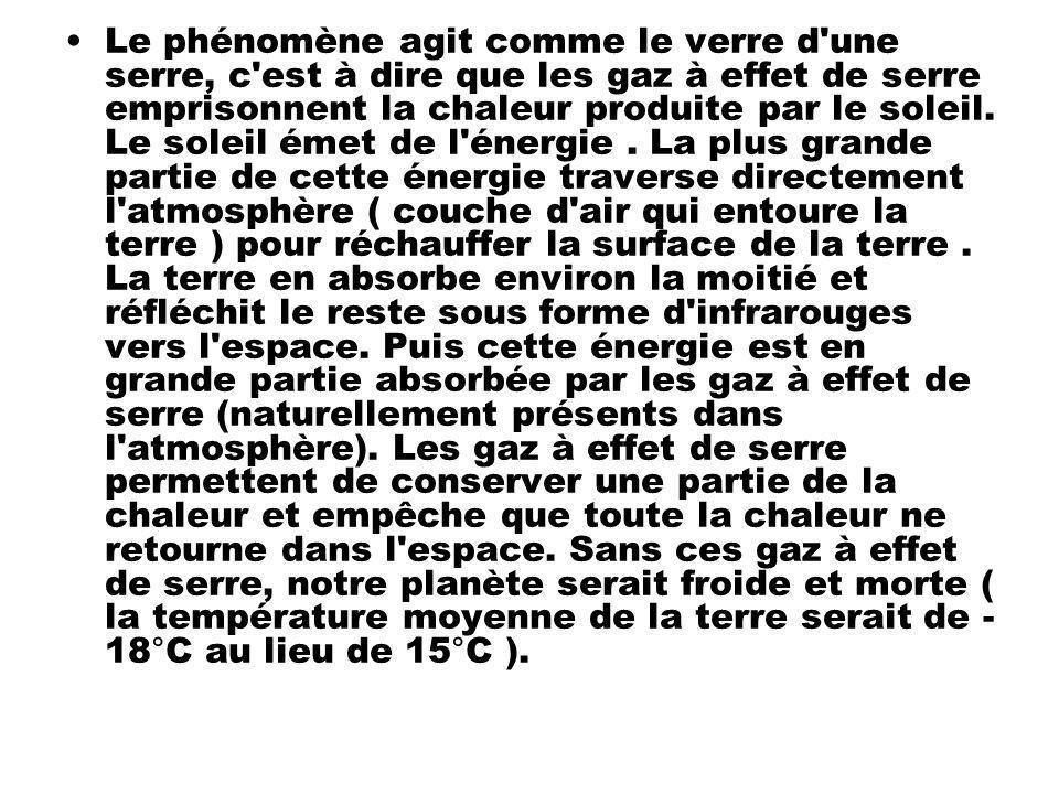 Le phénomène agit comme le verre d une serre, c est à dire que les gaz à effet de serre emprisonnent la chaleur produite par le soleil.