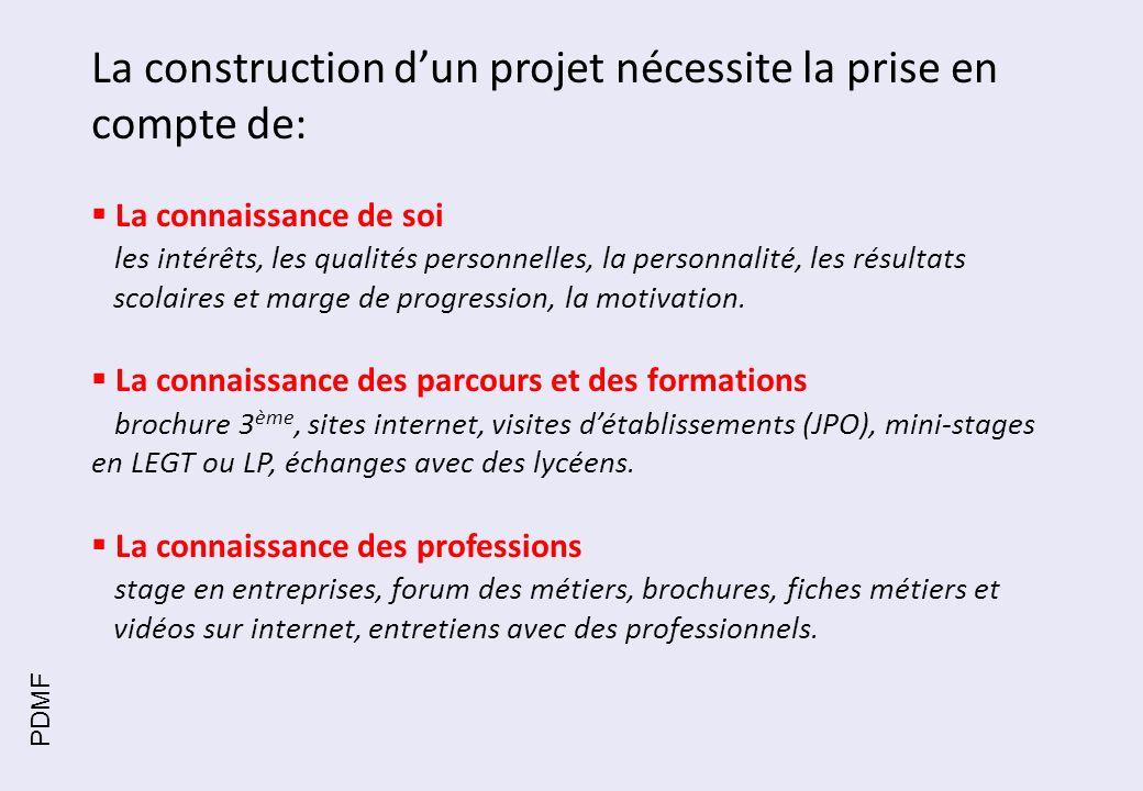 La construction d'un projet nécessite la prise en compte de: