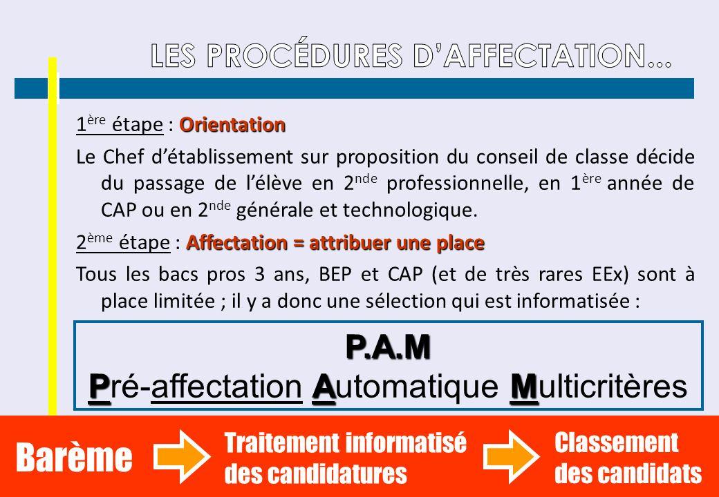 LES PROCÉDURES D'AFFECTATION...