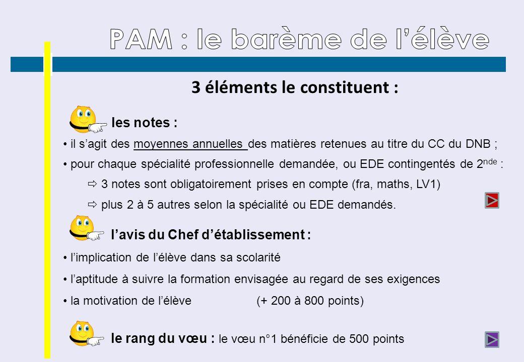 PAM : le barème de l'élève 3 éléments le constituent :