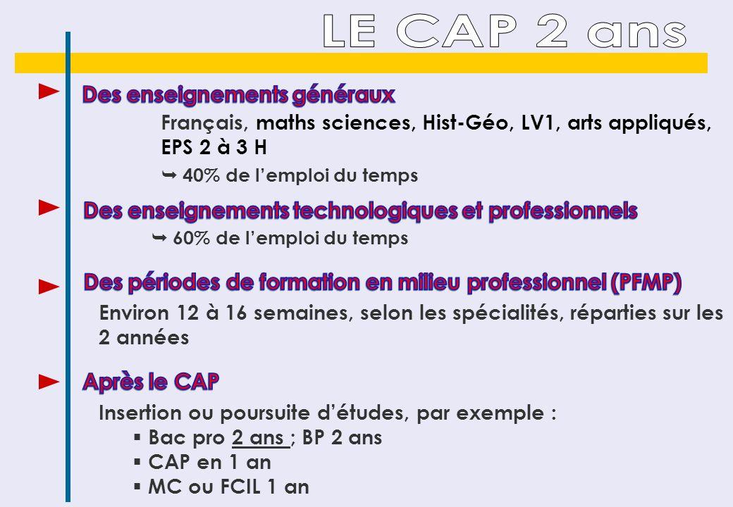 LE CAP 2 ans  60% de l'emploi du temps Des enseignements généraux