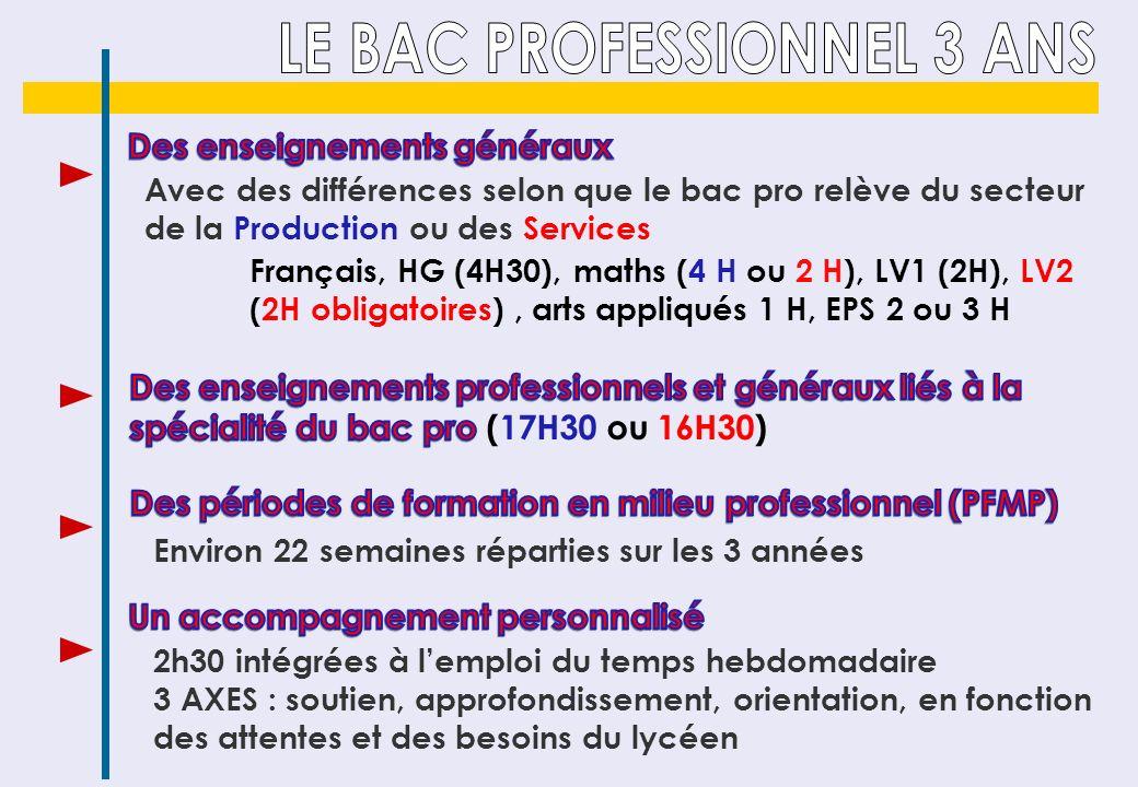 LE BAC PROFESSIONNEL 3 ANS