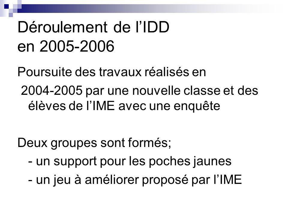 Déroulement de l'IDD en 2005-2006