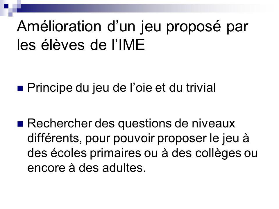 Amélioration d'un jeu proposé par les élèves de l'IME