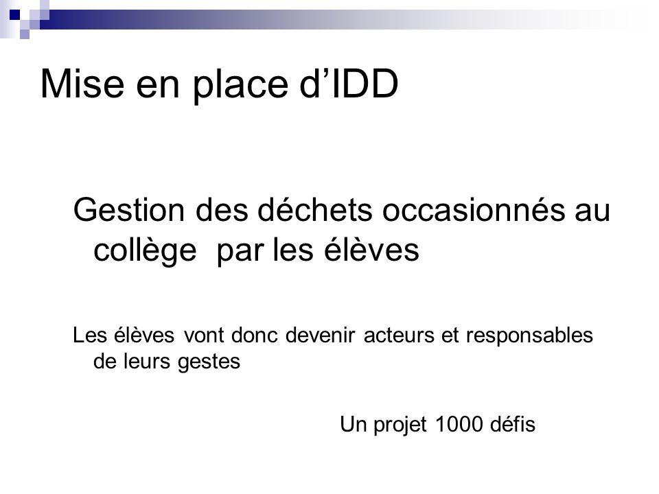 Mise en place d'IDDGestion des déchets occasionnés au collège par les élèves.
