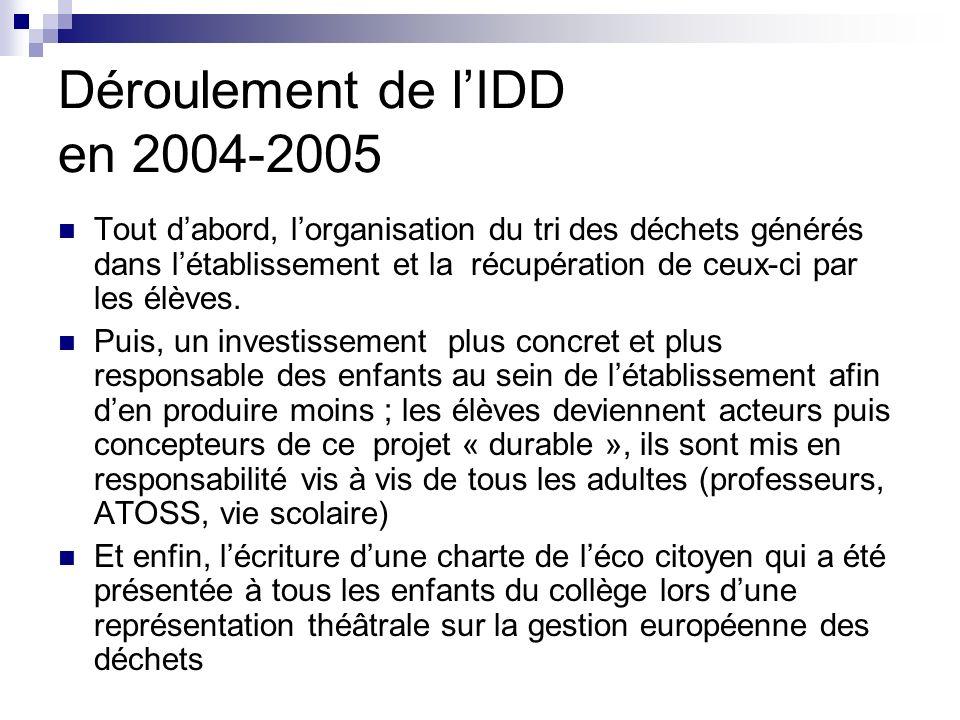 Déroulement de l'IDD en 2004-2005