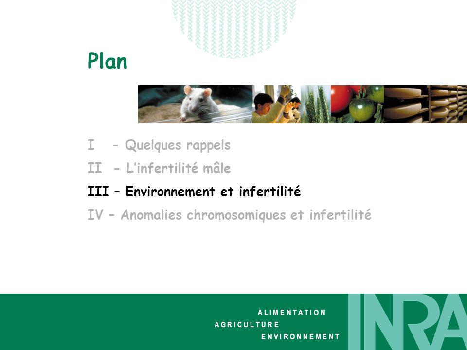 Plan I - Quelques rappels II - L'infertilité mâle