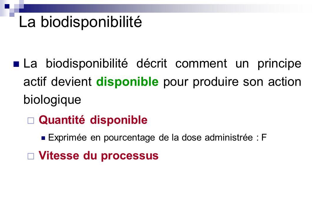 La biodisponibilitéLa biodisponibilité décrit comment un principe actif devient disponible pour produire son action biologique.
