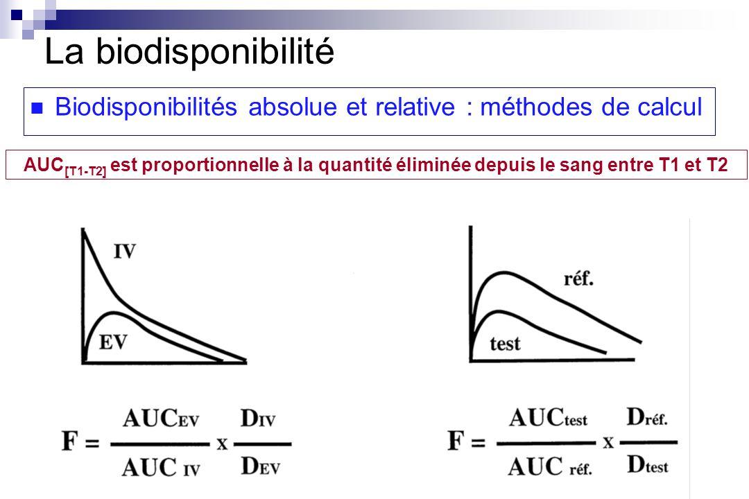 La biodisponibilité Biodisponibilités absolue et relative : méthodes de calcul.