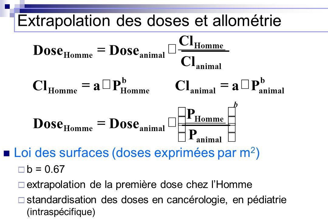 Extrapolation des doses et allométrie