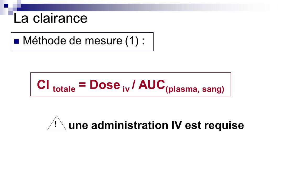 La clairance Cl totale = Dose iv / AUC(plasma, sang)