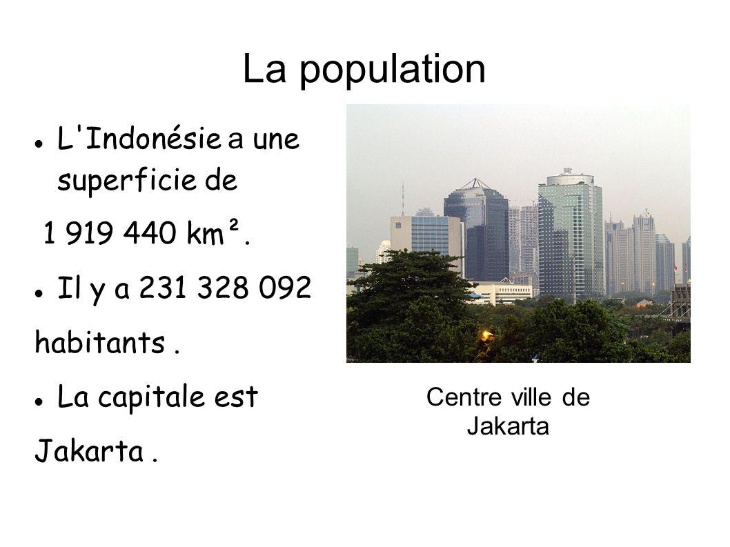 Centre ville de Jakarta