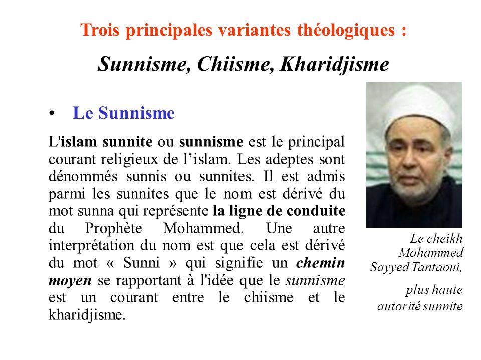 Sunnisme, Chiisme, Kharidjisme
