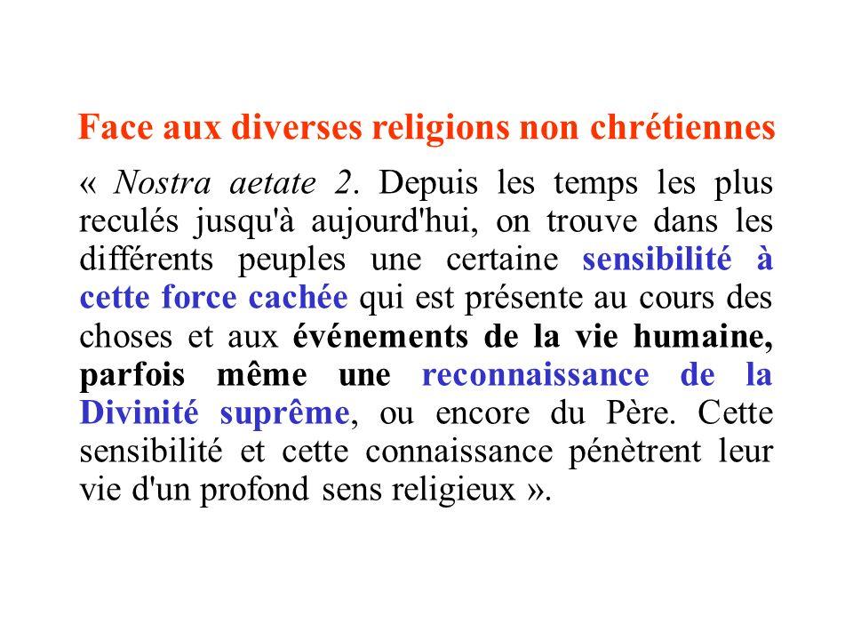 Face aux diverses religions non chrétiennes