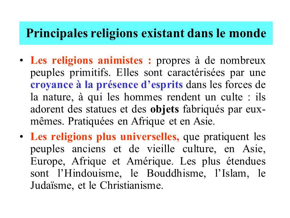 Principales religions existant dans le monde