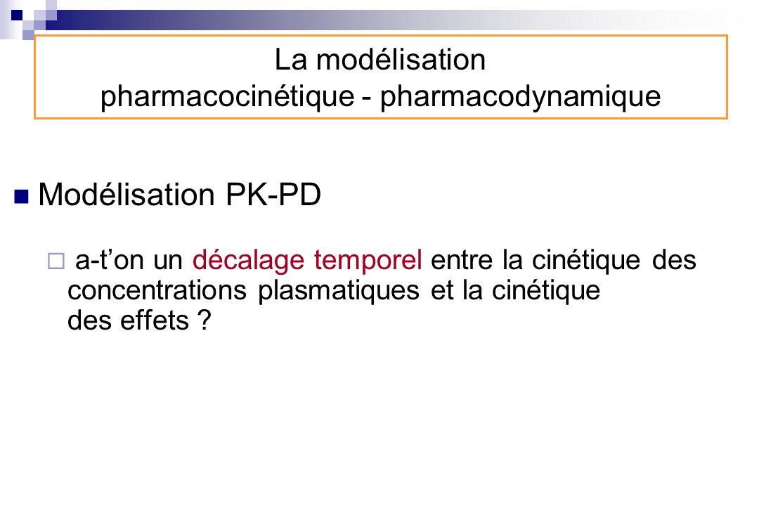 La modélisation pharmacocinétique - pharmacodynamique