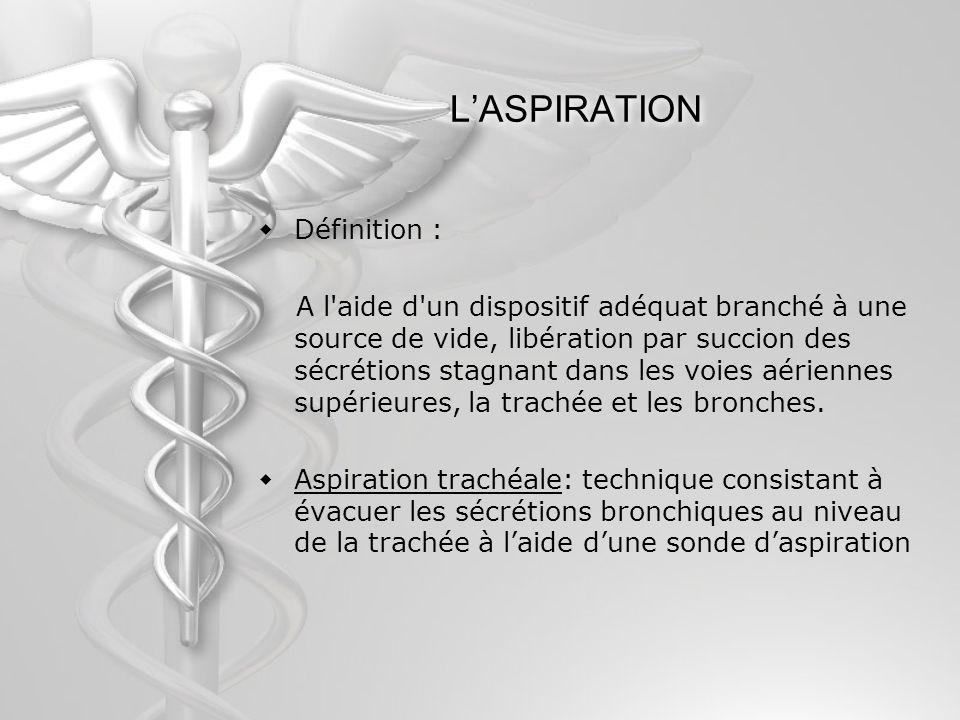 L'ASPIRATION Définition :