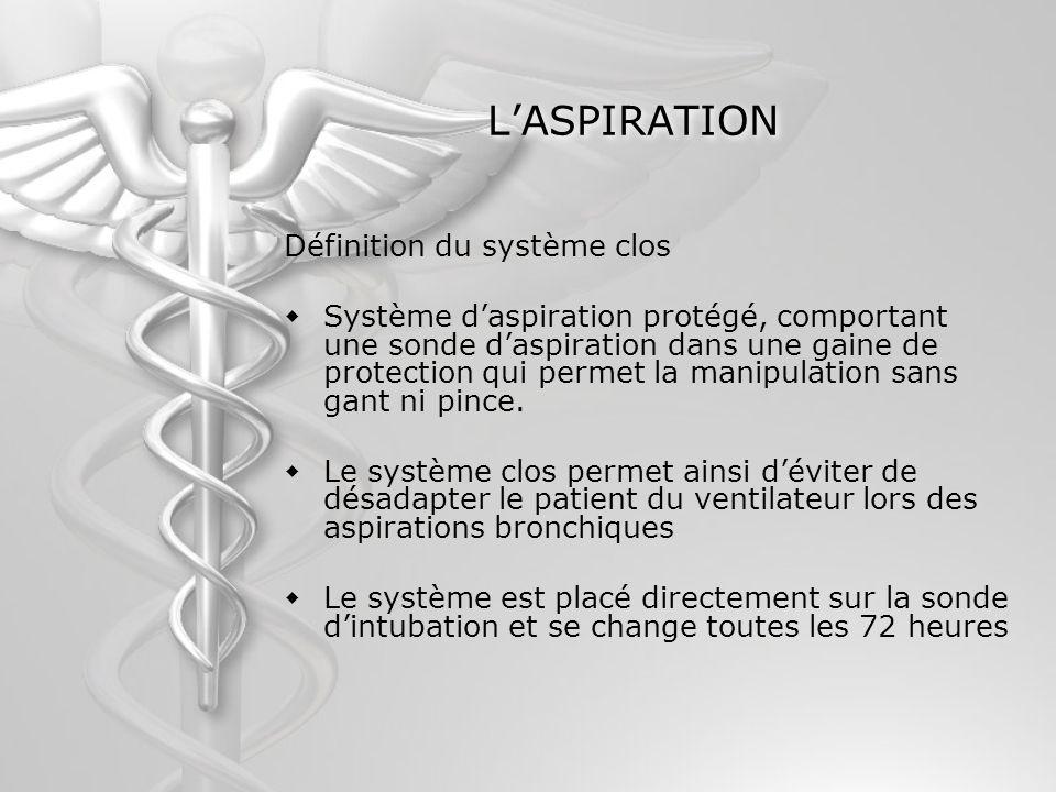 L'ASPIRATION Définition du système clos