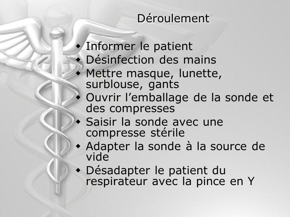 Déroulement Informer le patient. Désinfection des mains. Mettre masque, lunette, surblouse, gants.