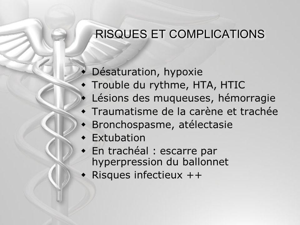 RISQUES ET COMPLICATIONS