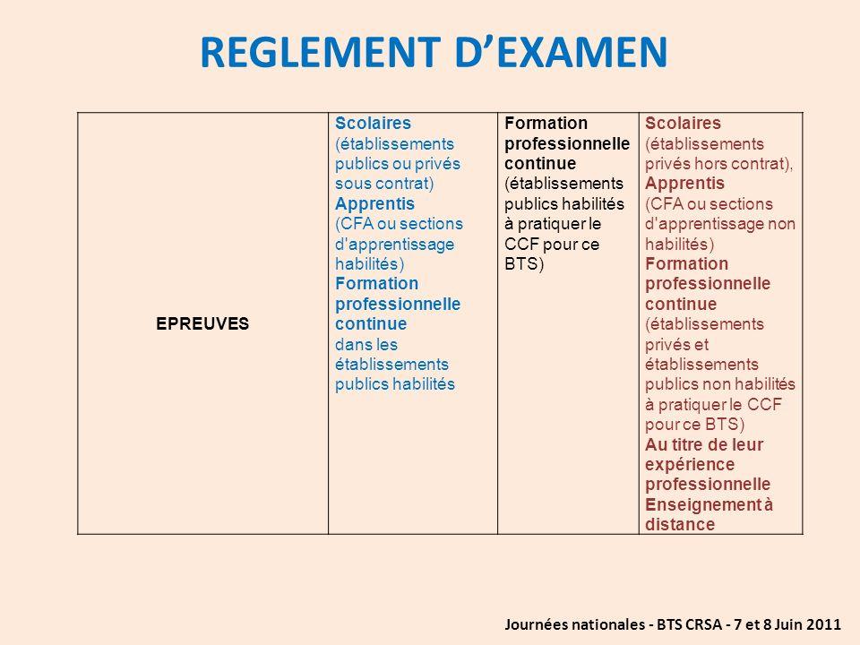REGLEMENT D'EXAMEN EPREUVES Scolaires