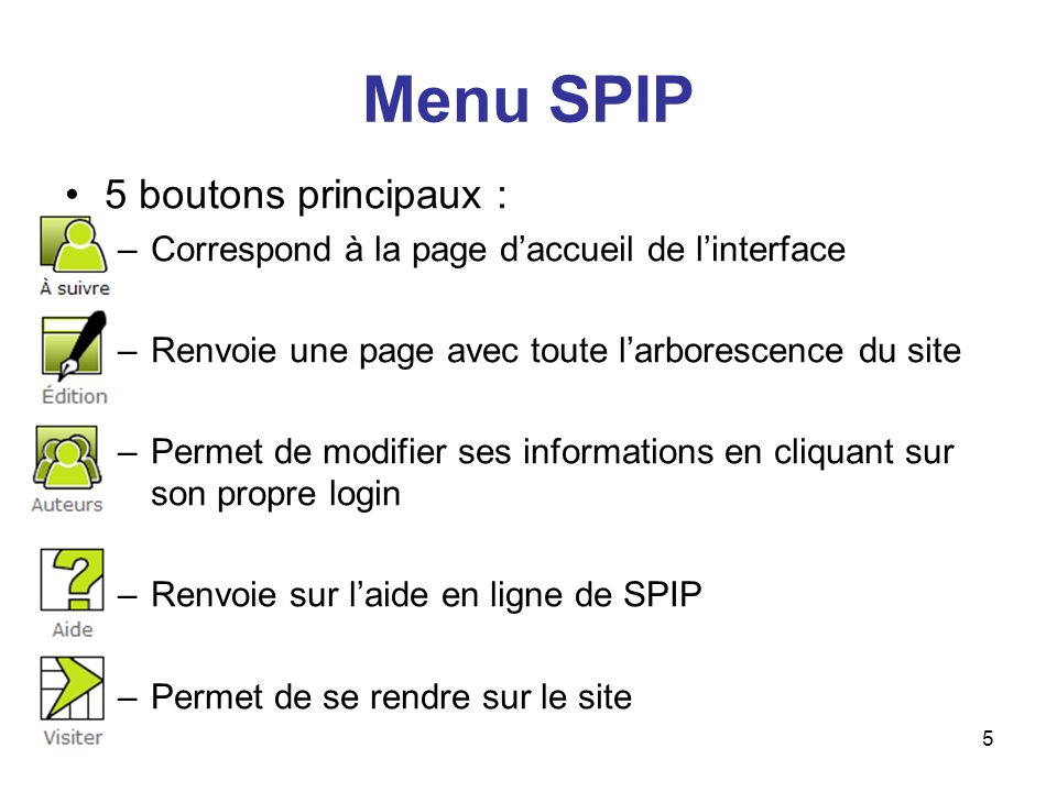 Menu SPIP 5 boutons principaux :