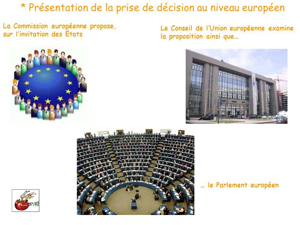 * Présentation de la prise de décision au niveau européen