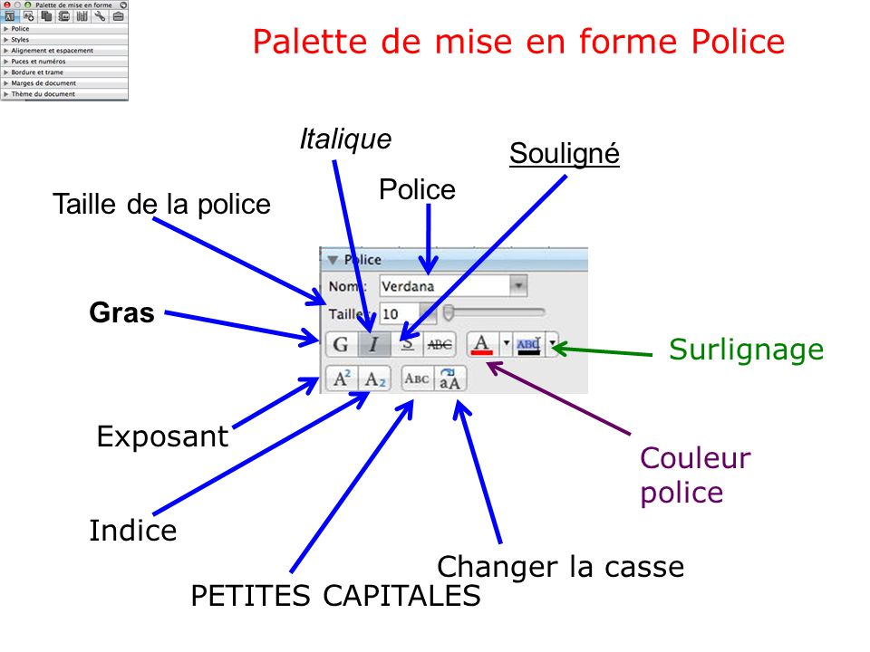 Palette de mise en forme Police