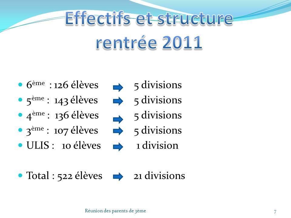 Effectifs et structure rentrée 2011