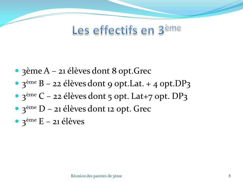 Les effectifs en 3ème 3ème A – 21 élèves dont 8 opt.Grec