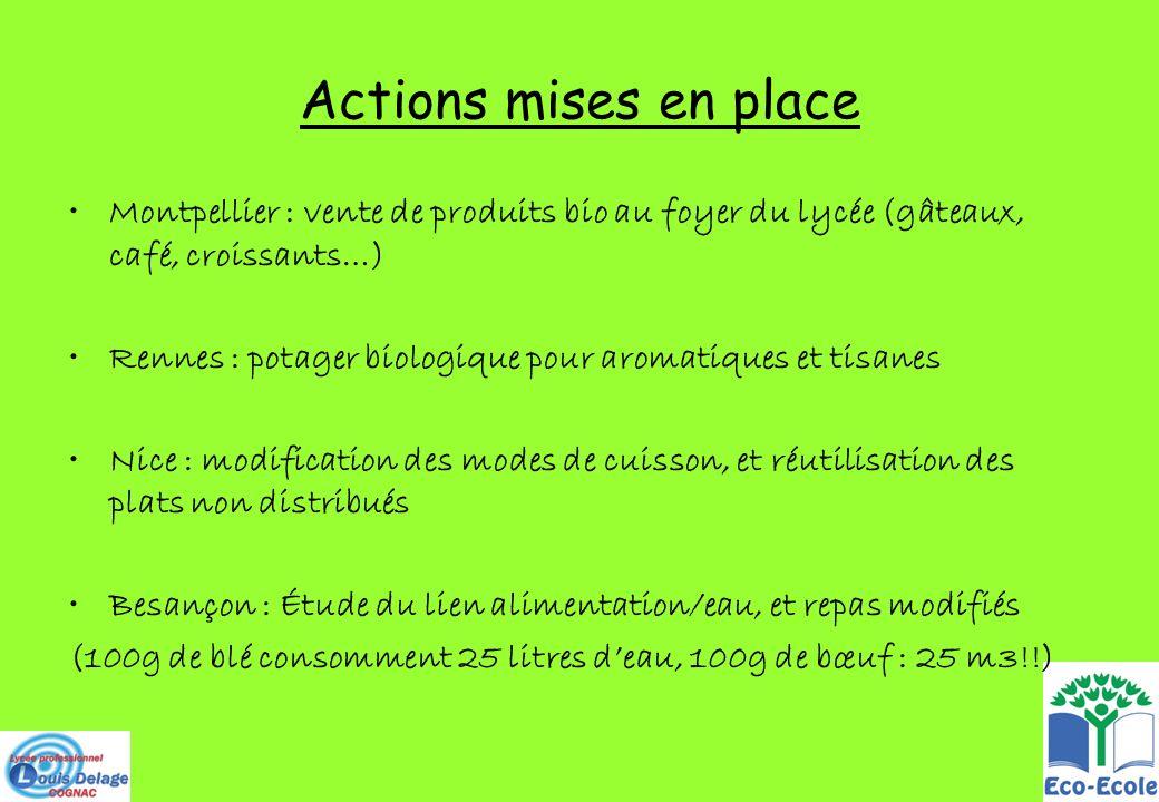 Actions mises en place Montpellier : vente de produits bio au foyer du lycée (gâteaux, café, croissants…)