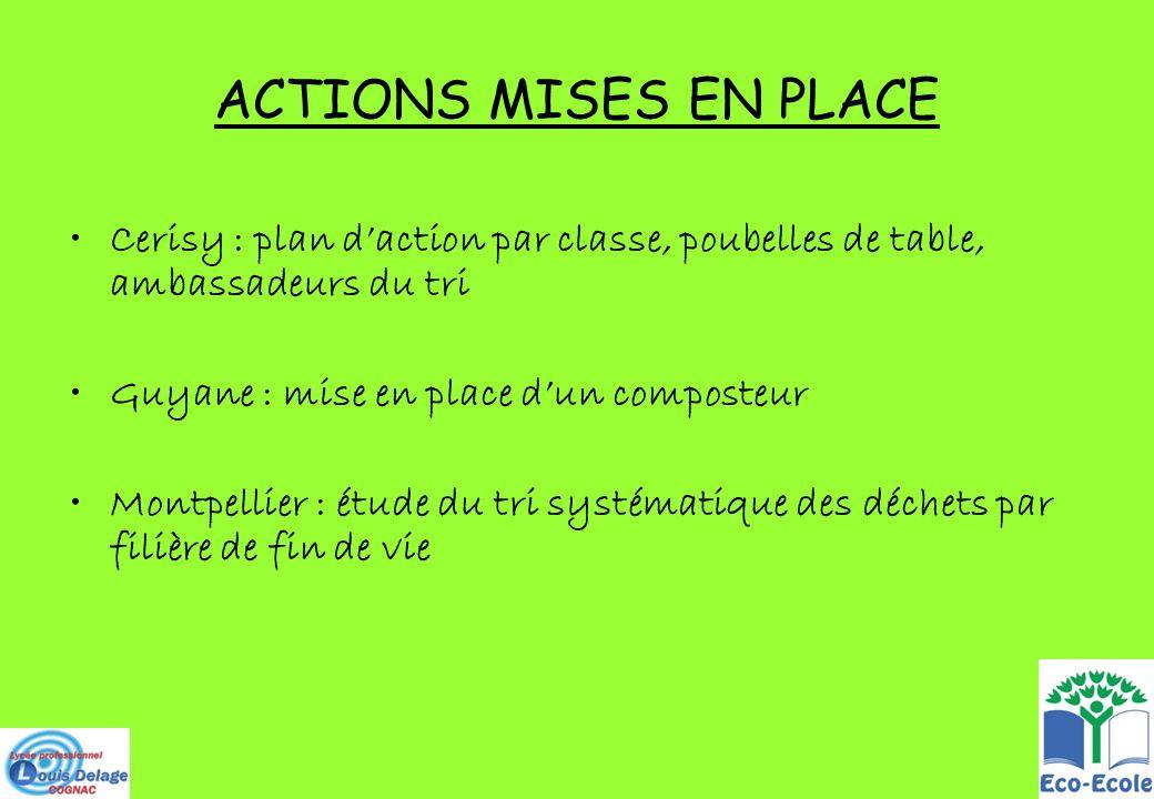 ACTIONS MISES EN PLACE Cerisy : plan d'action par classe, poubelles de table, ambassadeurs du tri. Guyane : mise en place d'un composteur.
