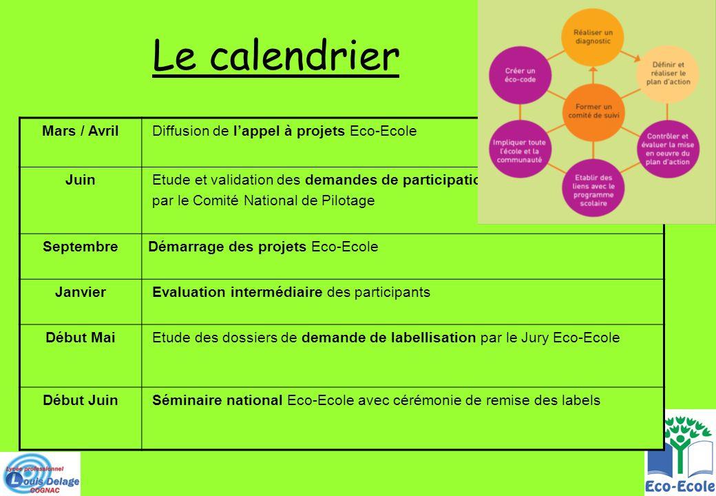 Le calendrier Mars / Avril Diffusion de l'appel à projets Eco-Ecole