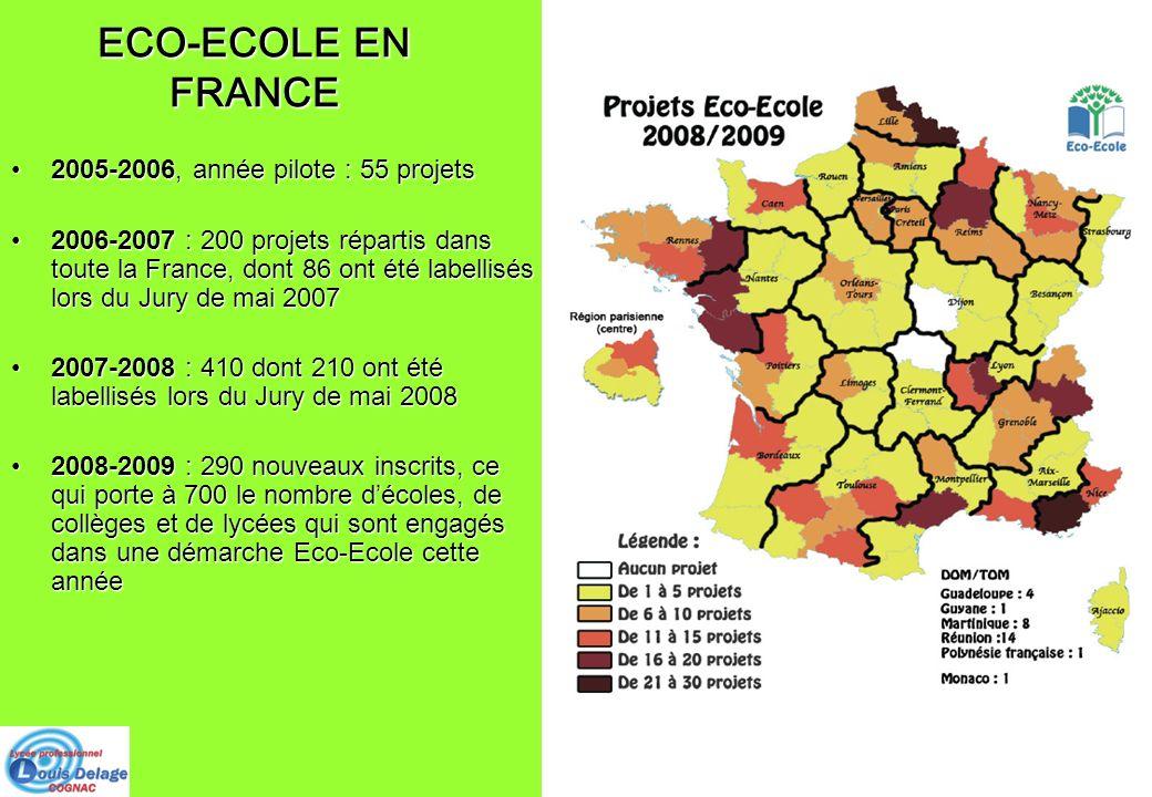 ECO-ECOLE EN FRANCE 2005-2006, année pilote : 55 projets