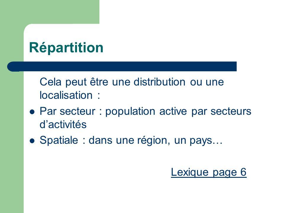 Répartition Cela peut être une distribution ou une localisation :