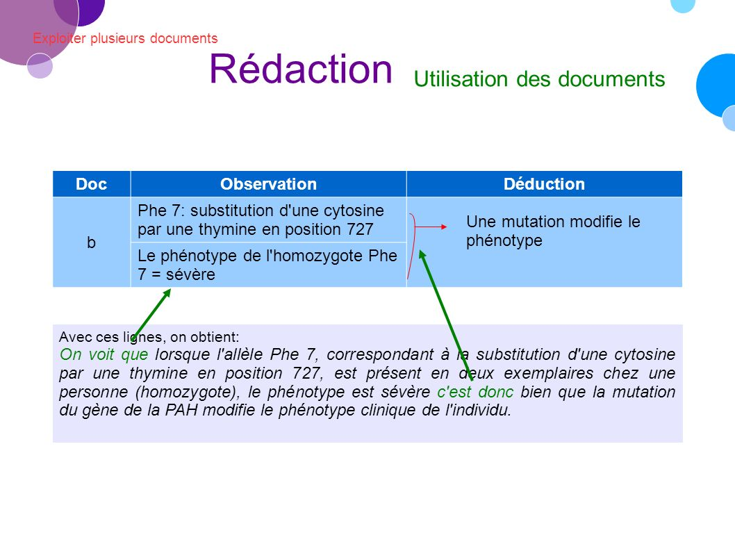 Rédaction Utilisation des documents Doc Observation Déduction b
